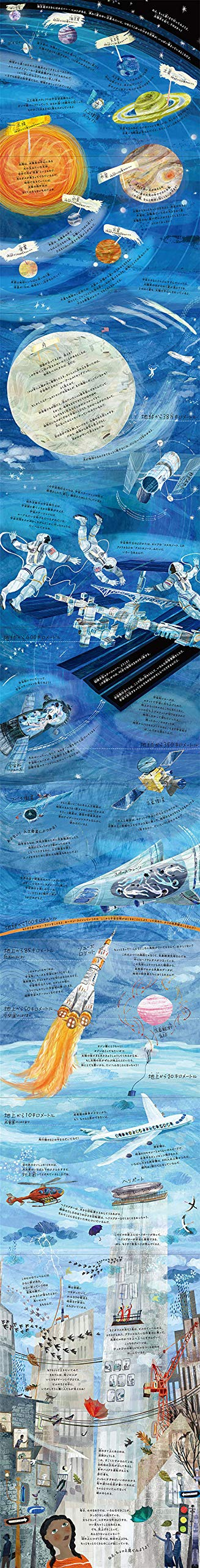 絵本「空の上には、何があるの?」の一コマ4
