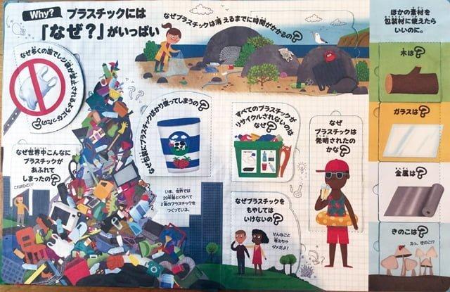 絵本「めくってまなぼう!もっとしりたい プラスチックのこと」の一コマ2