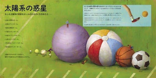 絵本「もしも地球がひとつのリンゴだったら」の一コマ